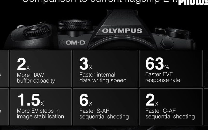Olympus video interview: First look at Olympus OM-D E-M1 Mark II